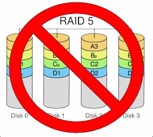 Leestip: Waarom RAID geen backup is