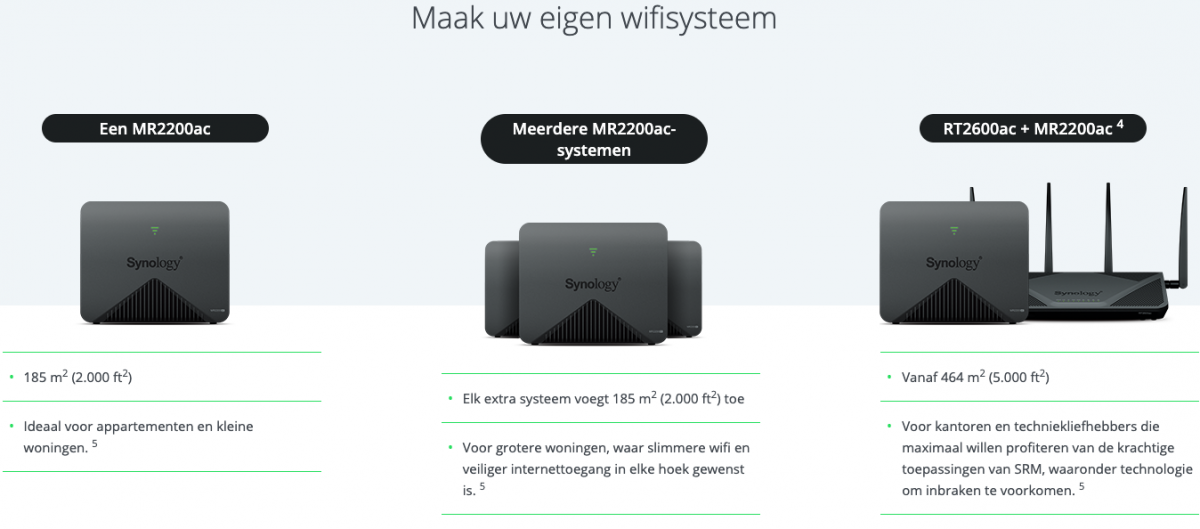 Synology RT2600ac en MR2200ac Mesh Router